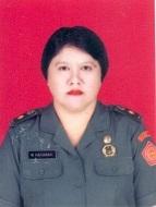 Mayor Nunung