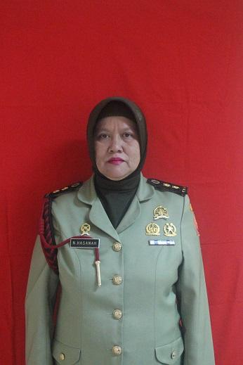 Letkol Chk (K) Nunung Hasanah, S.H., M.H.